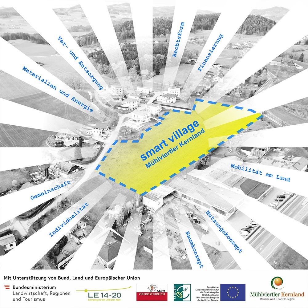 Exkursion und Workshop – 16. & 17. Oktober 2020